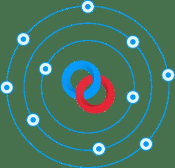 A network of organizer